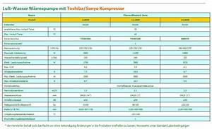 Luft Wärmepumpen Kosten : luft wasser w rmepumpe preis pneumatisk transport med vakuum ~ Lizthompson.info Haus und Dekorationen