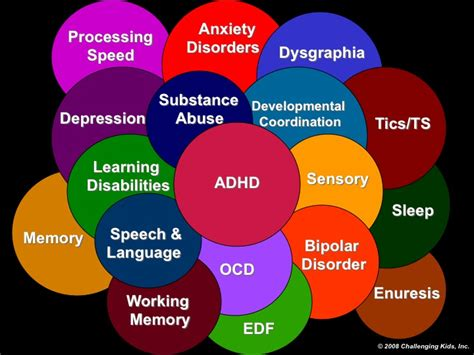 Adhd And Comorbidity. Hotel Lobby Signs Of Stroke. Modern Open Signs Of Stroke. Cherokee Signs. May Signs Of Stroke. Stroke Association Signs. Person Signs Of Stroke. Geography Signs. Printing Signs