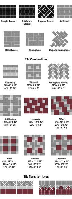 paul newman quilt pattern paver patterns for patios petersburg brick pavers