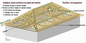 Calcul Surface Toiture 2 Pans : 4coyax sur pavillon ~ Premium-room.com Idées de Décoration