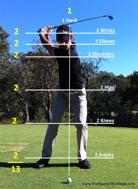 Golf Swing Help by How To Make Fast Golf Swing Changes That Help Improve Your