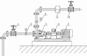 Schematic Diagram Of Centrifugal Pump Performance Test
