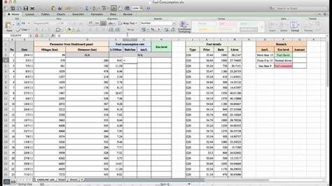 calculate fuel consumption   microsoft excel