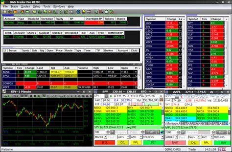 forex trader pro platform das trader pro forex trading platforms