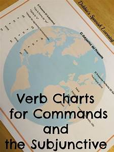 Debbie 39 S Spanish Learning Free Verb Charts For Commands