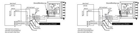 hot tub electrical preparation   jacuzzi