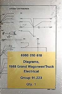 1988 Grand Wagoneer  J