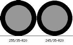 255 35 R20 Sommerreifen : 255 35 r20 vs 245 35 r20 tire comparison tire size ~ Kayakingforconservation.com Haus und Dekorationen