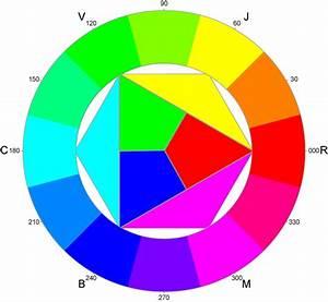 Komplementärfarbe Zu Blau : violett wikipedia ~ Watch28wear.com Haus und Dekorationen