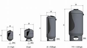 Thermal Expansion Tanks - Elbi Of America