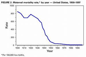 57,762,169 Abortions in America Since Roe vs. Wade in 1973