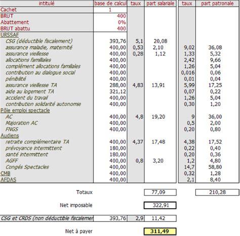 salaire d un cadre commercial 28 images modele fiche de paie gratuit 2016 document modele