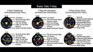 Dodge Ram 7 Pin Trailer Wiring Diagram Beautiful Dorable Hopkins Rv Plug Motif Ideas Of On Seven