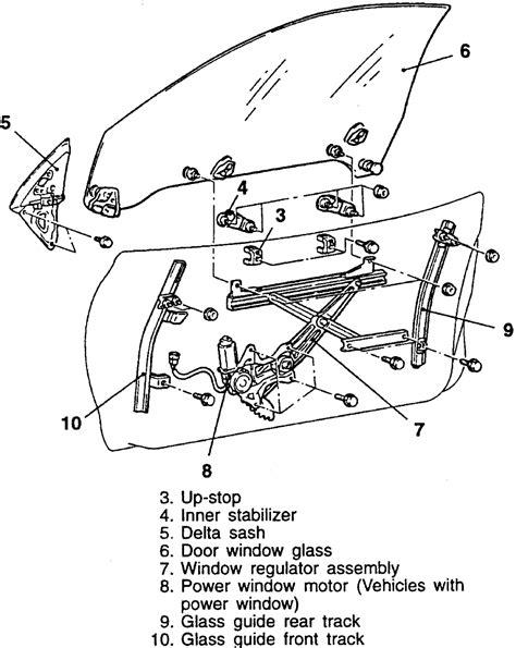| Repair Guides | Interior | Door Glass And Regulator