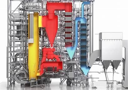 Boiler Andritz Plant Fluidized Supply Biomass Power