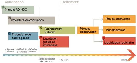 chambre du commerce international le cadre réglementaire chambre de commerce et d