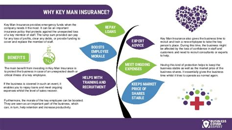 Key person insurance tax deductible, key man insurance, key person life insurance taxation, insurance for small home business, best insurance for small business owners, who offers personal guarantee insurance, key man insurance questions, key man life insurance agreement carelessness is search on air travelers since many aspiring accountant does it? Business Cover Expert - A Guide to Key Man Insurance