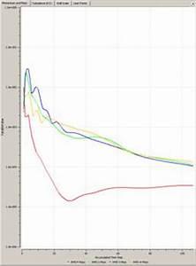 Förderhöhe Pumpe Berechnen : simulation radialpumpe mit ansys cfx bericht seite 2 ~ Themetempest.com Abrechnung