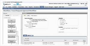 how to build a business rules engine truintery3over With netsuite api documentation