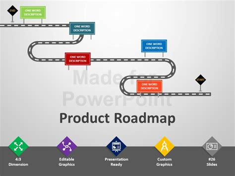 template  roadmap  affordable