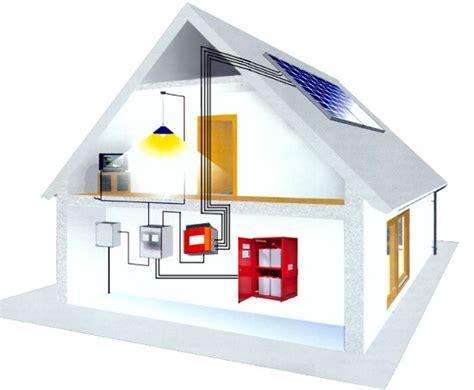 speicher für solarstrom solarstrom energie concept