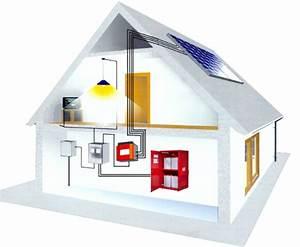 Speicher Solarstrom Preis : solarstrom energie concept ~ Articles-book.com Haus und Dekorationen