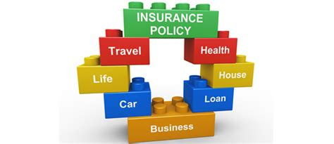 Top Insurance Comparison Websites In India