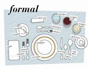 Table Setting Drawing At Getdrawings Com