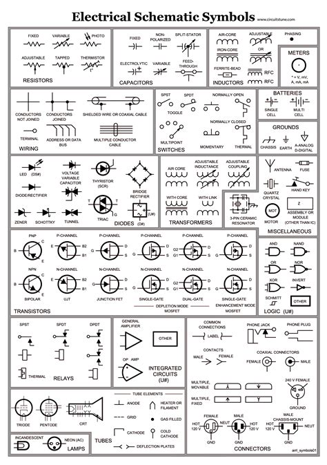 electrical schematic symbols skinsquiggles electrical