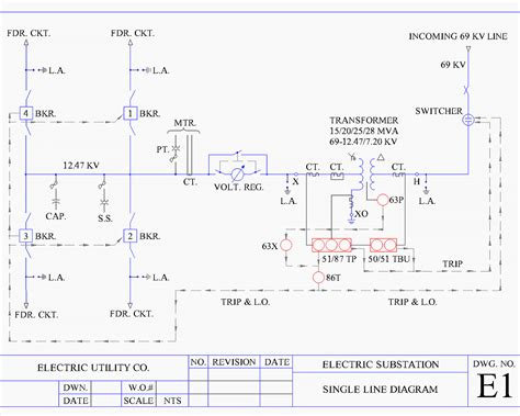 schematic representation  power system relaying eep