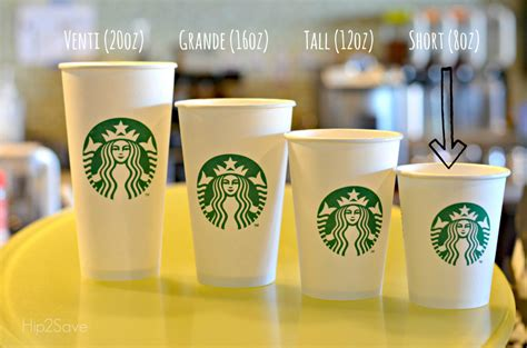 Starbucks mainly has different types of coffees. Starbucks Iced Coffee Sizes | Fortnite Account Generator