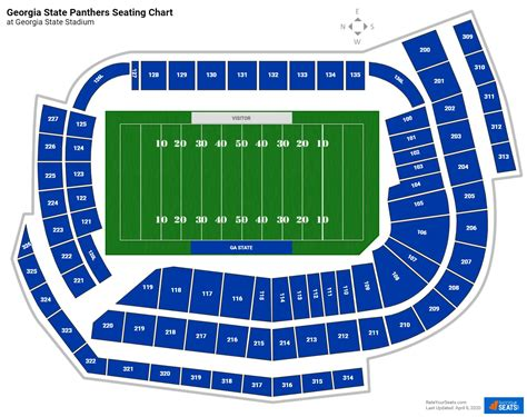Georgia State Stadium Seating Charts - RateYourSeats.com