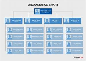 41 Organizational Chart Templates  Word  Excel  Powerpoint