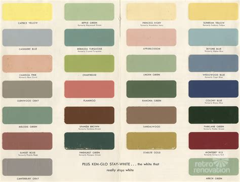 1954 Paint Colors For Kitchens, Bathrooms And Moldings