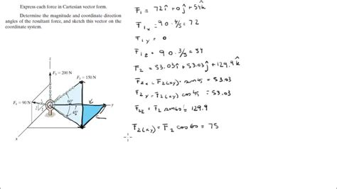 express each in cartesian vector form and find the