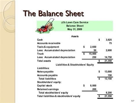 the accounting cycle vreporting financial results