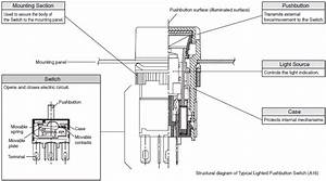 pushbutton switches technical guide india omron ia With wiring a light nz