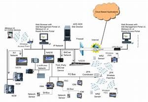 Johnson Controls Fec Wiring Diagram