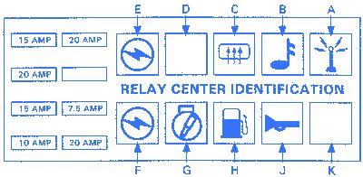 1997 Cadillac Catera Fuse Box Diagram by Cadillac Coupe 1990 Fuse Box Block Circuit Breaker