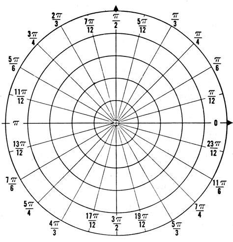 worksheet polar coordinate graph paper grass fedjp