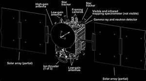 Dawn Mission & Spacecraft Facts