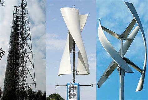 Ветропотенциал Росатома. Все о локализации производства ветряных электрогенераторов в России.