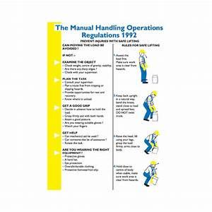 Sitesafe Manual Handling Regulations 1992 Rigid Pvc Wall