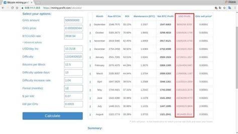 Ethereum Mining Profitability Calculator