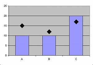 How To Make Control Chart In Excel 2007 Excel Scatter Plot Dot Size Excel Graph Turn Stacked Bar