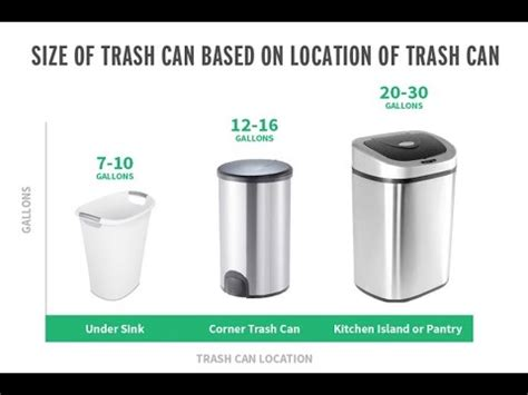 Ultimate Guide To Select Standard Kitchen Trash Can Size. Loungers For Living Room. Desks For Living Rooms. Simple Home Decorating Ideas Living Room. Interior Design For Lcd Tv In Living Room. Living Room Hanging Lamps. Country Living Room Paint Ideas. High End Chairs For The Living Room. Home Decor Ideas Living Room