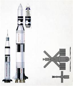 Diagram of Saturn rockets, Skylab launch vehicles, 1973 ...