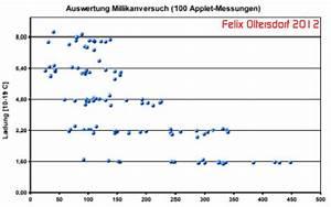 Sinkgeschwindigkeit Berechnen : der millikan versuch ~ Themetempest.com Abrechnung