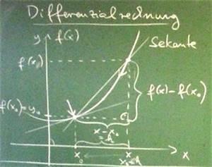 Steigung In Einem Punkt Berechnen Ableitung : 1112 unterricht mathematik 11ma3g analysisi ~ Themetempest.com Abrechnung