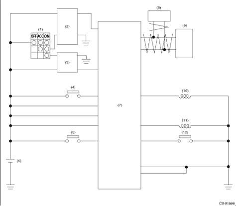 Subaru Ignition Switch Wiring Diagram by Subaru Legacy Service Manual Wiring Diagram At Shift